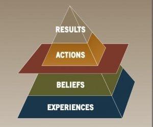 Results_Pyramid